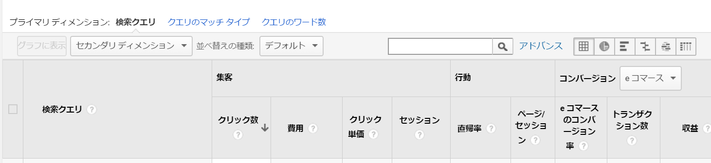 Google Adwords上メニュー