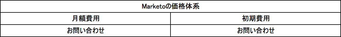 marketo-price.png