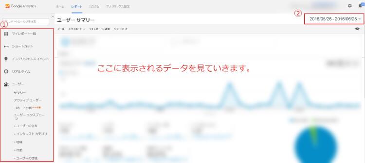 Google Analytics (アナリティクス) レポート基本構成