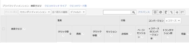 Google Adwords上メニュー