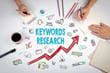 コンテンツマーケティングの基本、リスティング広告を活用したキーワード設計について