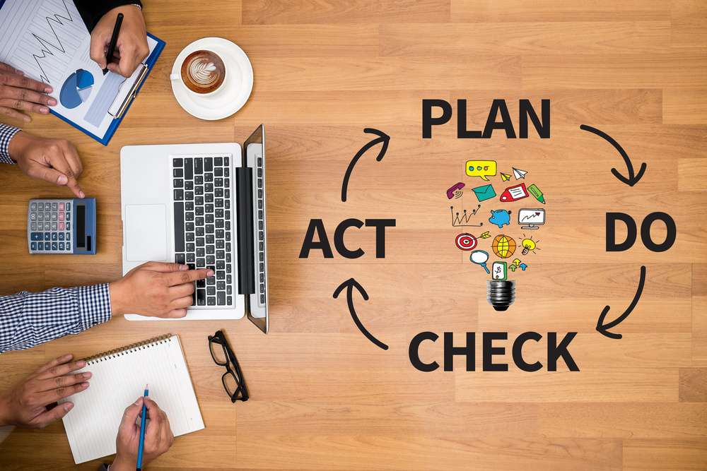 make-success-of-website-with-pdca