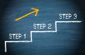 商談ステージをきっちりと管理し効率的な営業を実現しよう