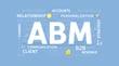 BtoBマーケティングの領域で注目を集めるABMとはどんなマーケティング手法?